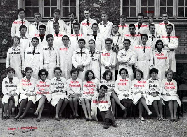 Trombinoscope de la 84e promotion de l'ESPCI
